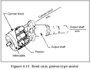 Swash Plate on manual transmission diagram