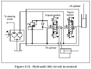 how to read hydraulic circuit diagram