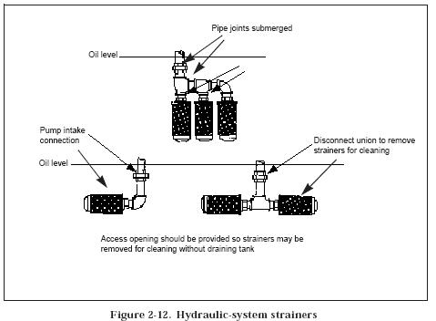 01 Mustang Fuel Filter also  on portable generator ps diagram