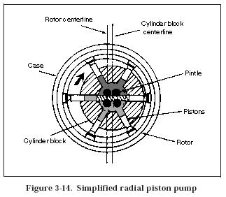 Schoollyd besides Volvo Penta Schematic Parts Diagram likewise Boat Bilge Pump further Installing Bilge Pump likewise Small Electrical Wire. on manual bilge pump