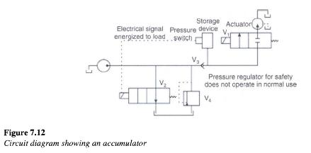 accumulator-circuit-diagram