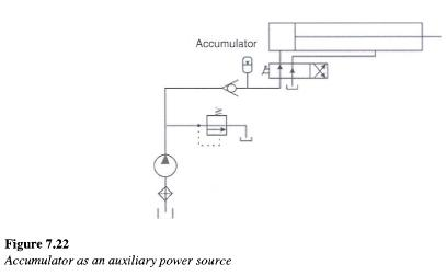 accumulator-power-source