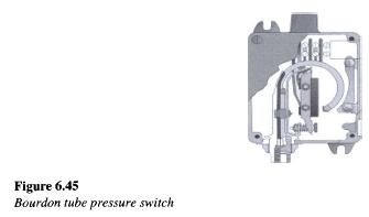 bourdon-tube-pressure-switch