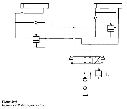Hydraulic Circuit Design on hydraulic motor wiring diagram