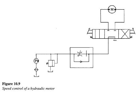 speed-control-hydraulic-motor